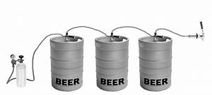 Kegs In Series