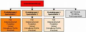 Basis Einer Matrix Online Berechnen : grundformen der aufbauorganisation funktionale organisation spartenorganisation ~ Themetempest.com Abrechnung