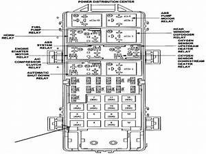 1999 Jeep Wrangler Fuse Box Diagram Fischidicarta It