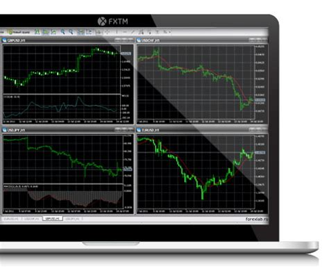 trading platforms for mac metatrader 4 mt4 for mac os forextime fxtm