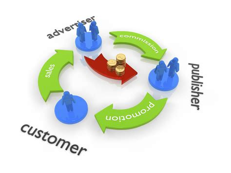 Render Of A Affiliate Marketing Concept