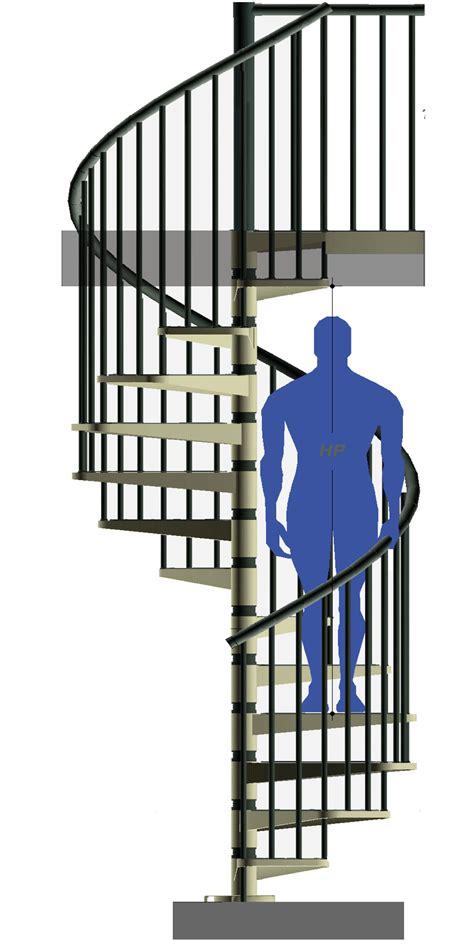 Dimensioni delle scale a chiocciola Rintal