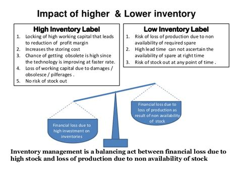 Basic Concept Of Inventory Management. Fashion Marketing Schools Design Stamp Online. How To Get Rid Of Cuts Fast Self Drive Car. Culinary Schools In Atlanta Ga. Lightroom Courses Online Ma Bankruptcy Lawyer. Iphone Ssl Certificate Small Business Bonding. Internet Service Boise Idaho. Tourism And Hospitality Management. Law And Ordinance Coverage Florida