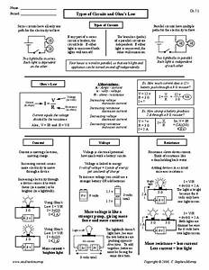 Types Of Circuits And Ohm U0026 39 S Law Worksheet For 9th