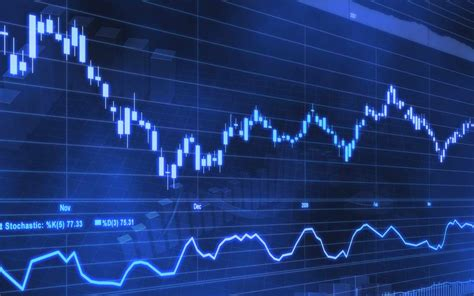 Stock Market Outlook For 2015