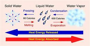 VUDEEVUDEE'S GEOGRAPHY BLOG: ENERGY, TEMPERATURE, AND HEAT