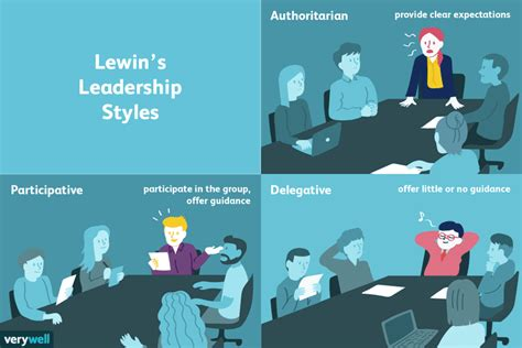 Leadership Styles and Frameworks