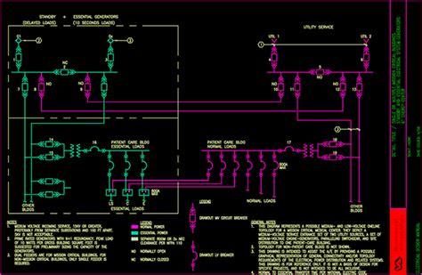electrical design lina