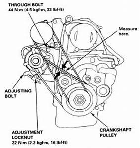 repair guides engine mechanical components accessory With 1990 honda civic engine diagram besides 1996 honda accord valve cover