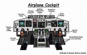 Airplane Cockpit Diagram