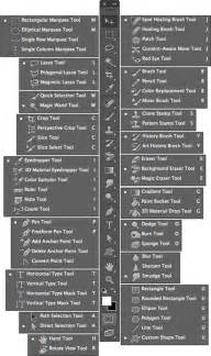 Photoshop CS6 Tools Cheat Sheet
