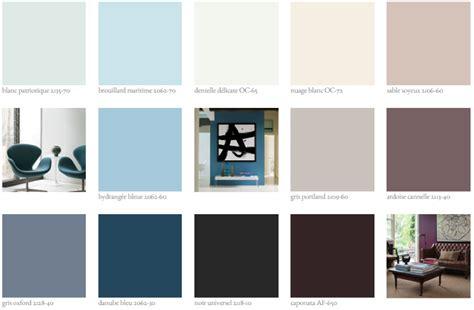 peinture chambre chocolat tendances couleurs 2015 éco peinture