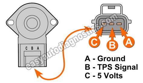 part 1 how to test the throttle position sensor 2 0l ford escape