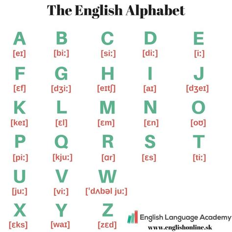 english alphabet  pronunciation learning   read
