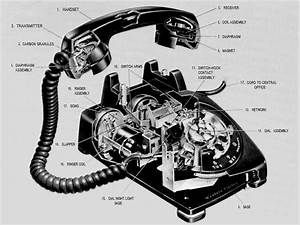 Cordless Telephone Diagram