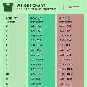 2 Year Old Boy Height Chart Ideal Height For 14 5month Old Girl Baby