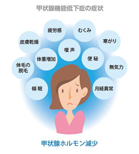 甲状腺 機能 低下 症 症状