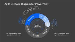 Sdlc Powerpoint Templates