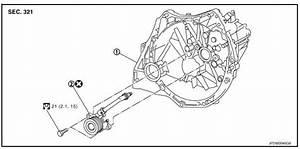 Nissan Sentra Service Manual  Csc Concentric Slave