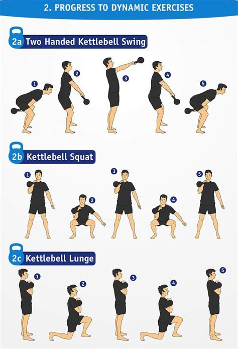kettlebell beginner training exercises advance guide press clean brave