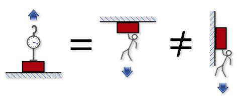 magnet hold