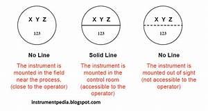 P U0026id  Piping And Instrument Diagram   U0026 Pfd  Process Flow