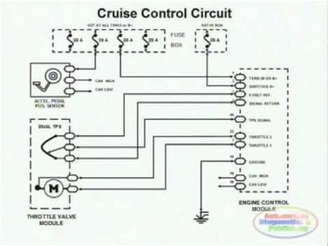 cruise control wiring diagram youtube
