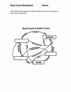 Worksheet  Rock Cycle Diagram Worksheet  Grass Fedjp