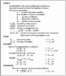 Generalized Assignment Problem Classification Essay On Shoes  Generalized Assignment Problem Np Hardware