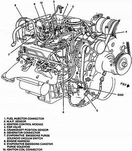 4 3 L Vortec Engine Diagram