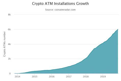 We found 6 bitcoin atms within 3 mile radius. Bitcoin ATMs Worldwide Reaches 6,000 | We The Cryptos