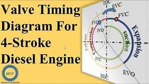 Valve Timing Diagram For Four Stroke Diesel Engine