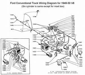 Ford F100 1950 Ventilation