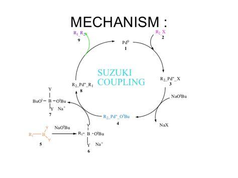 Suzuki Coupling Reaction by Sharpless Epoxidation Suzuki Coupling