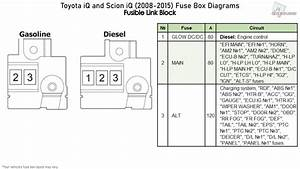 Wiring Diagram Toyota Iq