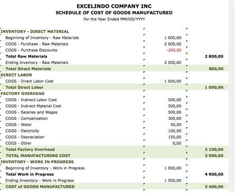 cost  goods manufactured schedule exceltemplatenet