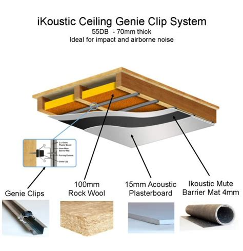ikoustic soundproofing ceiling solutions