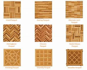 new unfinished parquet flooring direct wood flooring blog With parquet styl