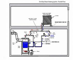 Why Convert Steam To Hot Water   U2014 Heating Help  The Wall