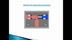 Fpi Suttle Valve Animation Wmv