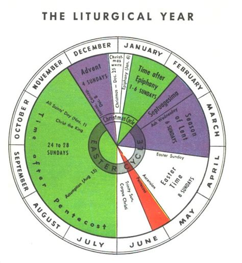 catholic life catholic liturgical year program