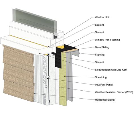 Exterior Window Sill Installation by Residential Exterior Window Detailing Options Insofast