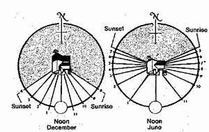 Sun Path Comparison