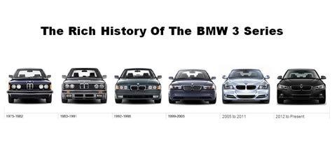 Bmw 3 Series Evolution by Bmw 3 Series Evolution 的圖片搜尋結果 Car Bmw