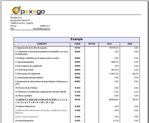 balance sheet and profit ghostwriterbooks x fc2 com