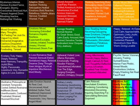 mood ring color chart  meanings mood color meanings