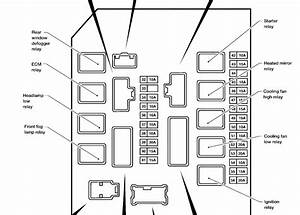 Fuse Box Diagram For 2004 Nissan Armada