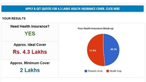 Managing your max life insurance coverage coverage. Max Bupa Health Insurance Premium Receipt - Insurance