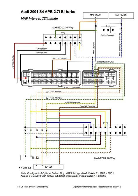 2003 dodge ram sel wiring best site wiring harness