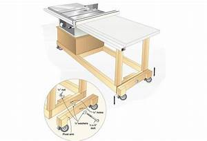 Tablesaw mobile base uses casters for stability and smooth